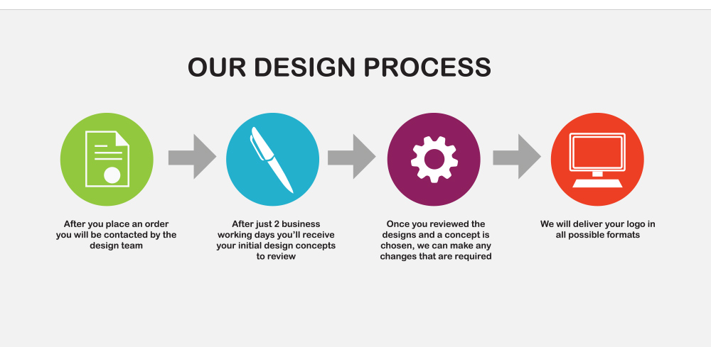 Team Website Design Concepts